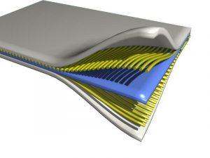 Composite là gì? Mặt cắt vật liệu Composite